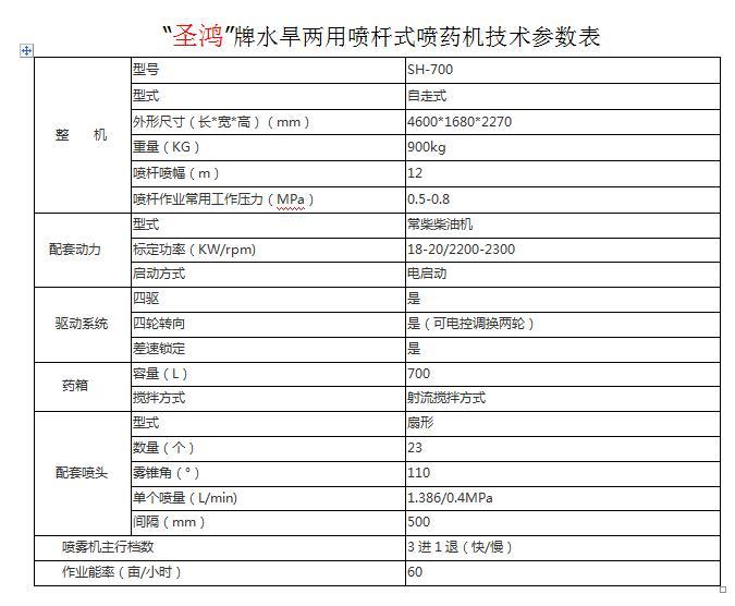 700自走式打药机技术参数表.jpg